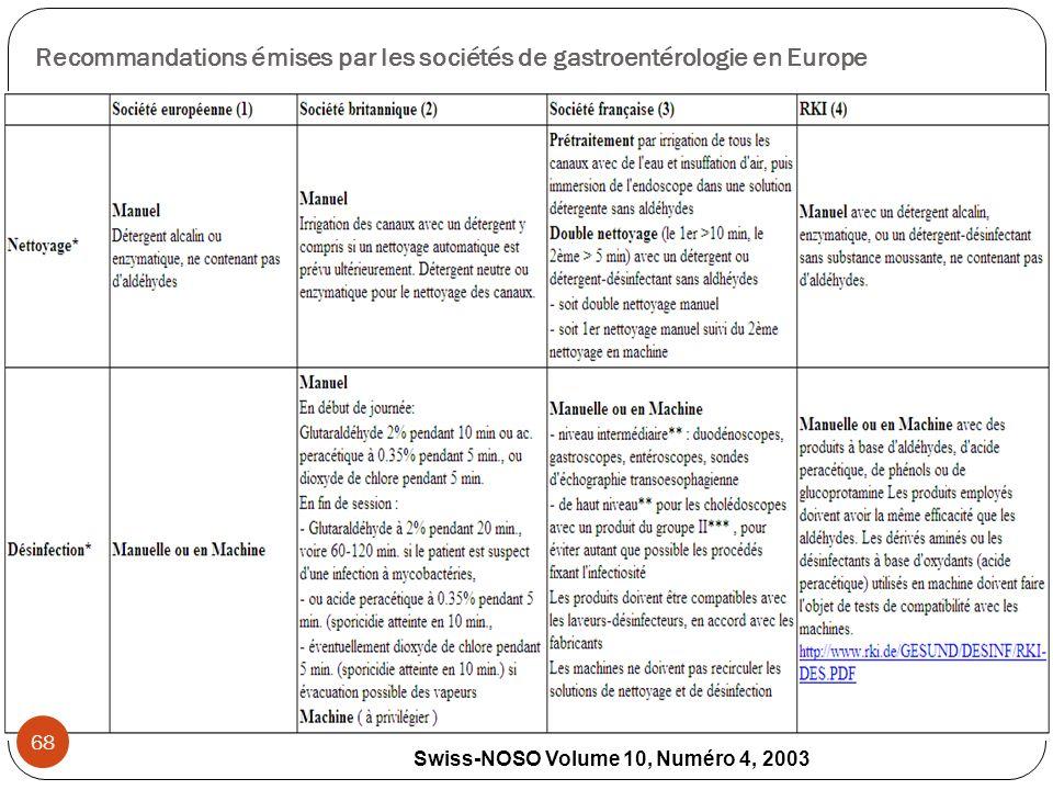 Recommandations émises par les sociétés de gastroentérologie en Europe Swiss-NOSO Volume 10, Numéro 4, 2003 68