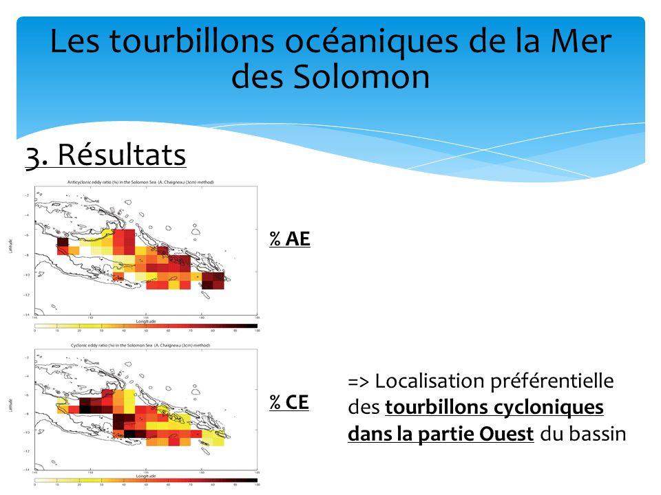 Les tourbillons océaniques de la Mer des Solomon 3. Résultats % AE % CE => Localisation préférentielle des tourbillons cycloniques dans la partie Oues