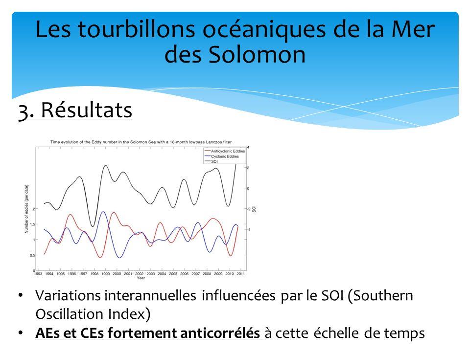 Les tourbillons océaniques de la Mer des Solomon 3. Résultats Variations interannuelles influencées par le SOI (Southern Oscillation Index) AEs et CEs