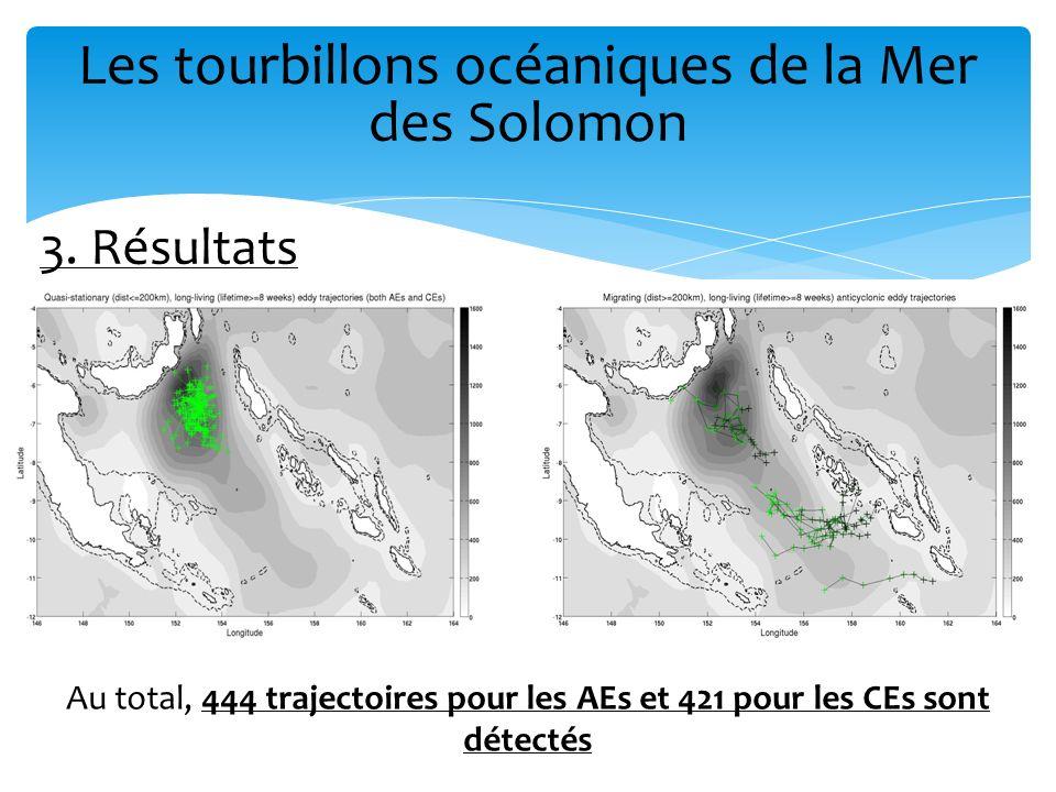 Les tourbillons océaniques de la Mer des Solomon 3. Résultats Au total, 444 trajectoires pour les AEs et 421 pour les CEs sont détectés