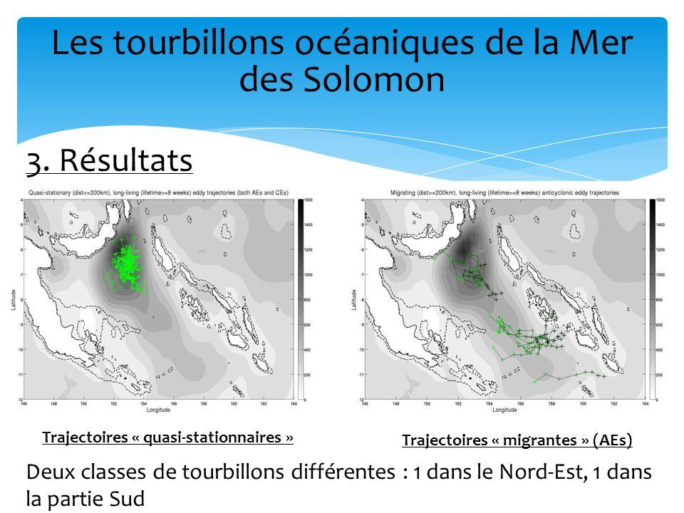 Les tourbillons océaniques de la Mer des Solomon 3. Résultats Trajectoires « quasi-stationnaires » Trajectoires « migrantes » (AEs) Deux classes de to
