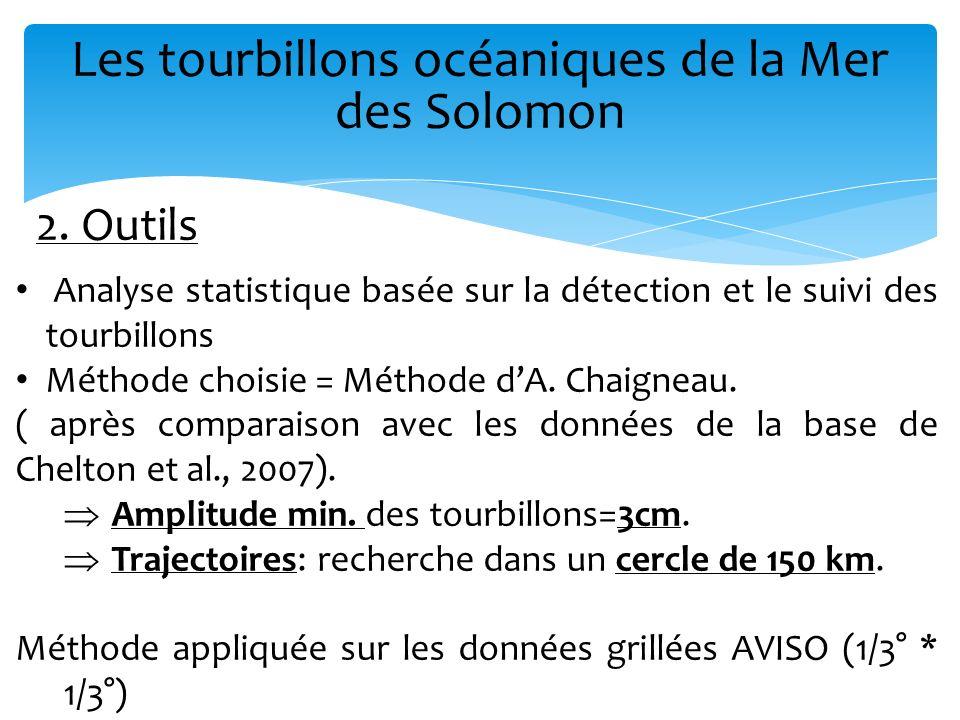 Les tourbillons océaniques de la Mer des Solomon 2. Outils Analyse statistique basée sur la détection et le suivi des tourbillons Méthode choisie = Mé