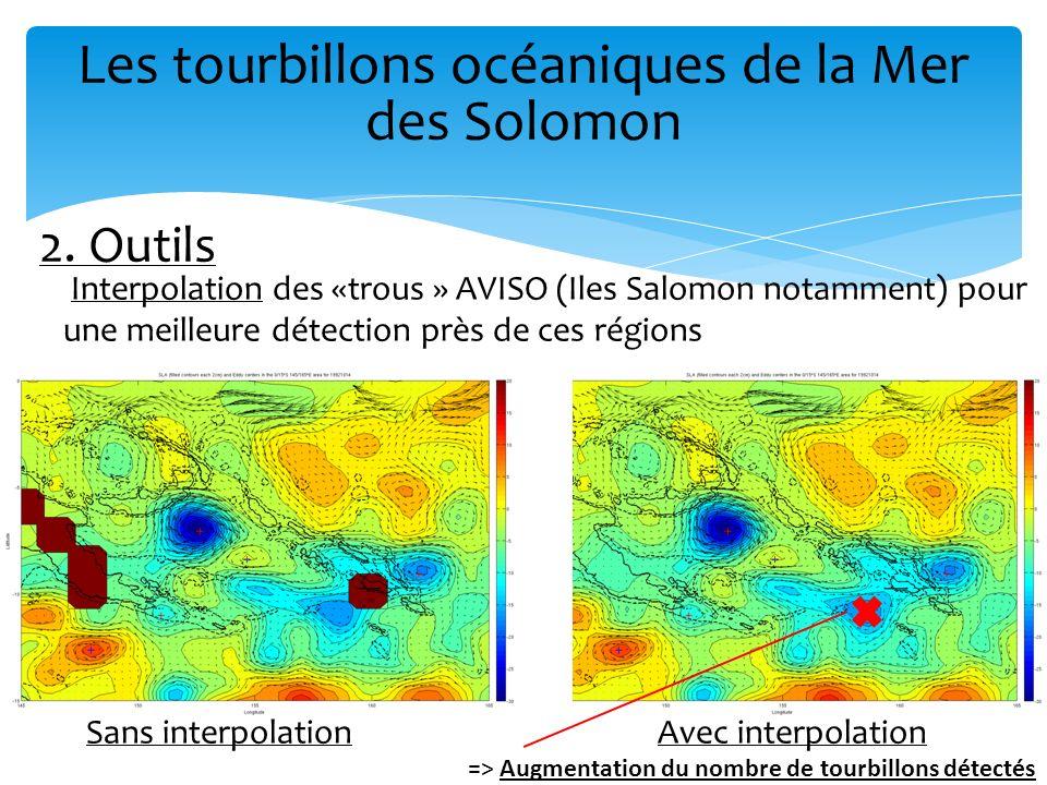 Interpolation des «trous » AVISO (Iles Salomon notamment) pour une meilleure détection près de ces régions Sans interpolation Avec interpolation Les t