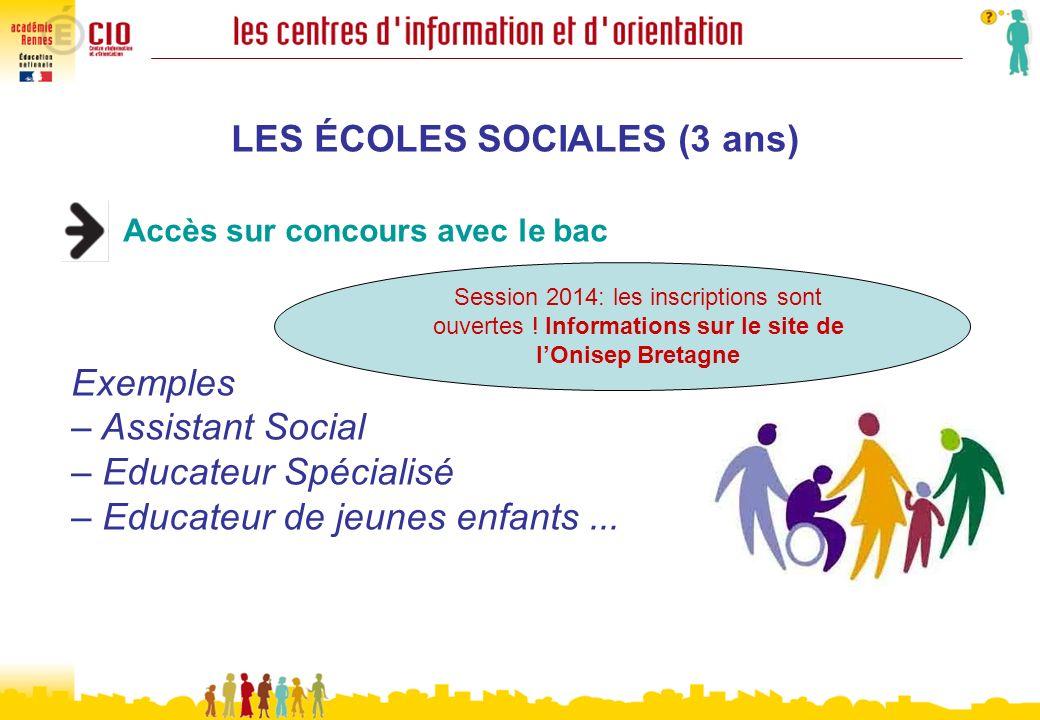 LES ÉCOLES SOCIALES (3 ans) Accès sur concours avec le bac Exemples – Assistant Social – Educateur Spécialisé – Educateur de jeunes enfants... Inscriv
