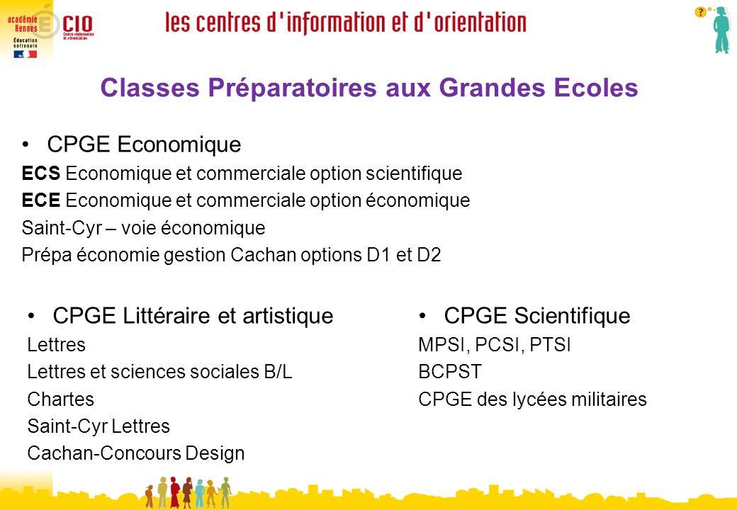 Classes Préparatoires aux Grandes Ecoles CPGE Scientifique MPSI, PCSI, PTSI BCPST CPGE des lycées militaires CPGE Economique ECS Economique et commerc