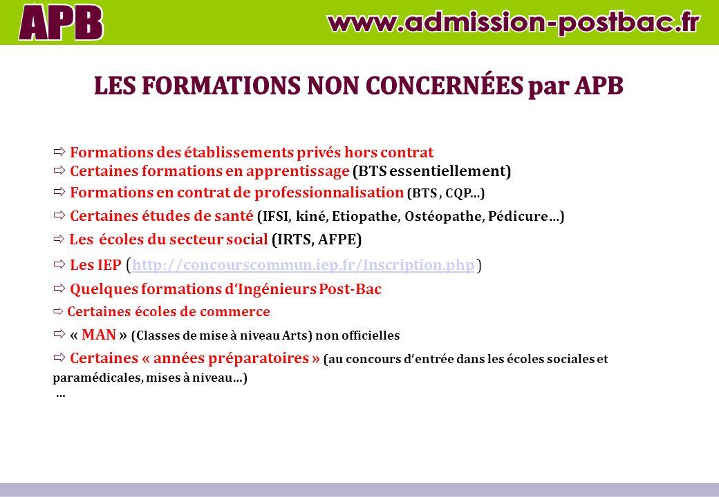 Formations des établissements privés hors contrat Certaines formations en apprentissage (BTS essentiellement) Formations en contrat de professionnalis