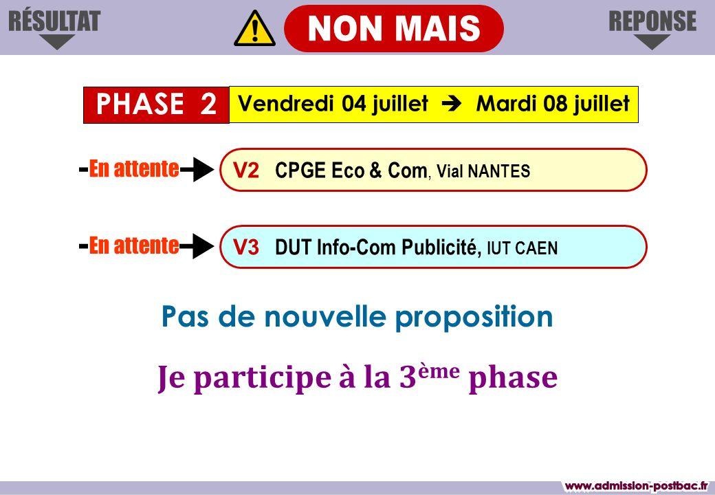 Je participe à la 3 ème phase PHASE 2 REPONSERÉSULTAT V3 DUT Info-Com Publicité, IUT CAEN V2 CPGE Eco & Com, Vial NANTES En attente Pas de nouvelle pr