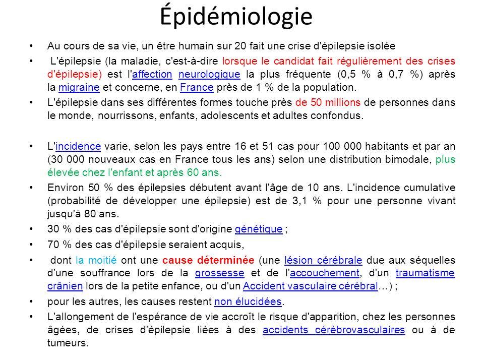 Épidémiologie Au cours de sa vie, un être humain sur 20 fait une crise d'épilepsie isolée L'épilepsie (la maladie, c'est-à-dire lorsque le candidat fa