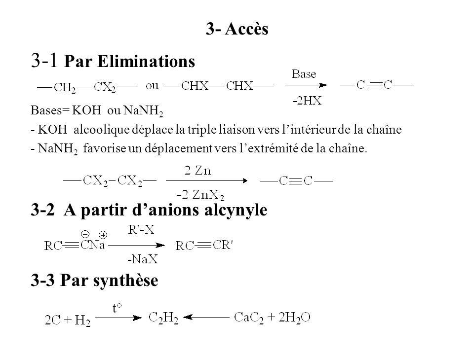 3- Accès 3-1 Par Eliminations Bases= KOH ou NaNH 2 - KOH alcoolique déplace la triple liaison vers lintérieur de la chaîne - NaNH 2 favorise un déplac