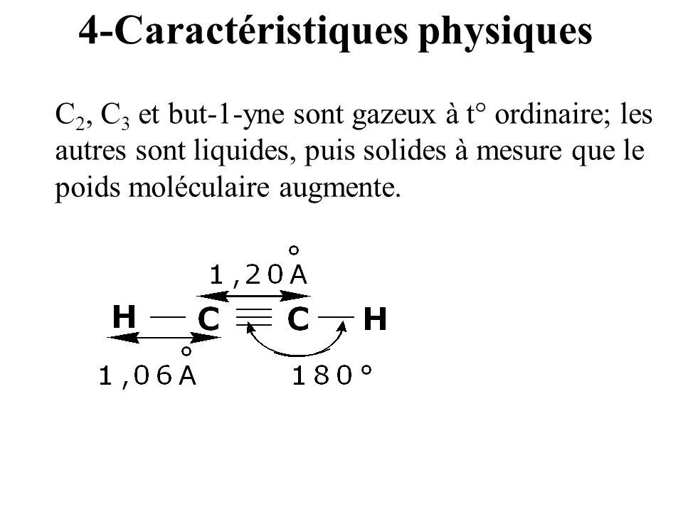 4-Caractéristiques physiques C 2, C 3 et but-1-yne sont gazeux à t° ordinaire; les autres sont liquides, puis solides à mesure que le poids moléculair