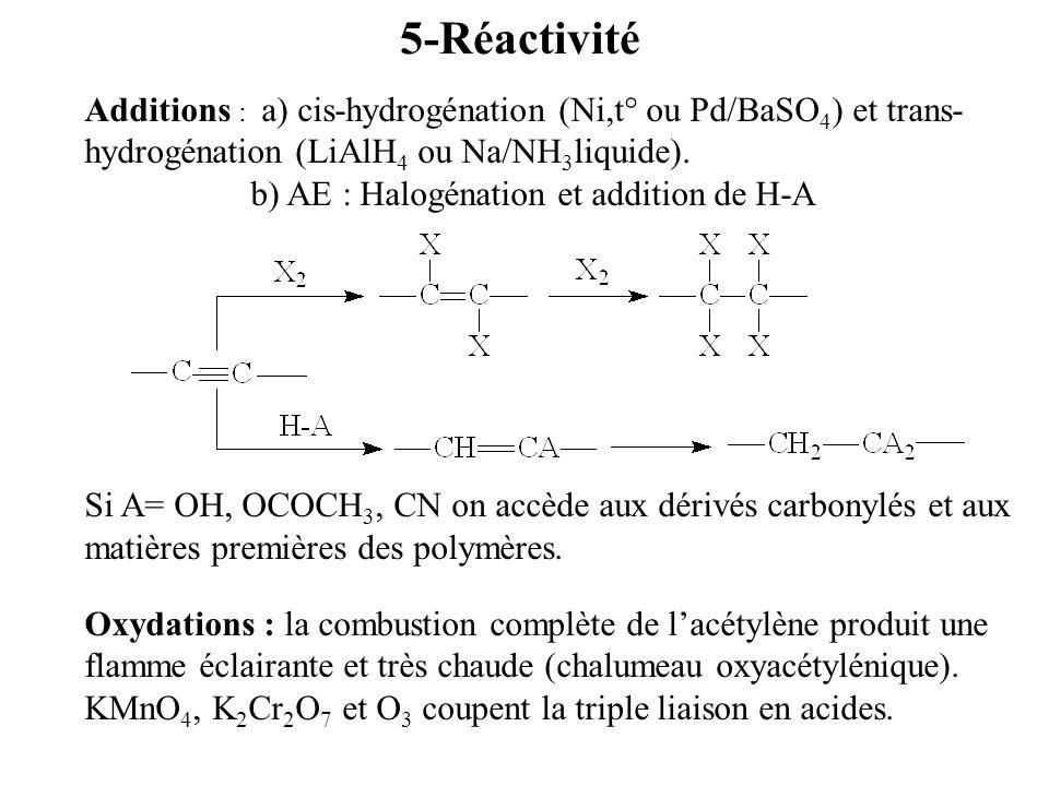 5-Réactivité Additions : a) cis-hydrogénation (Ni,t° ou Pd/BaSO 4 ) et trans- hydrogénation (LiAlH 4 ou Na/NH 3 liquide). b) AE : Halogénation et addi