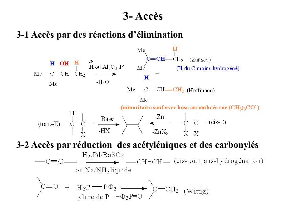 3- Accès 3-1 Accès par des réactions délimination 3-2 Accès par réduction des acétyléniques et des carbonylés