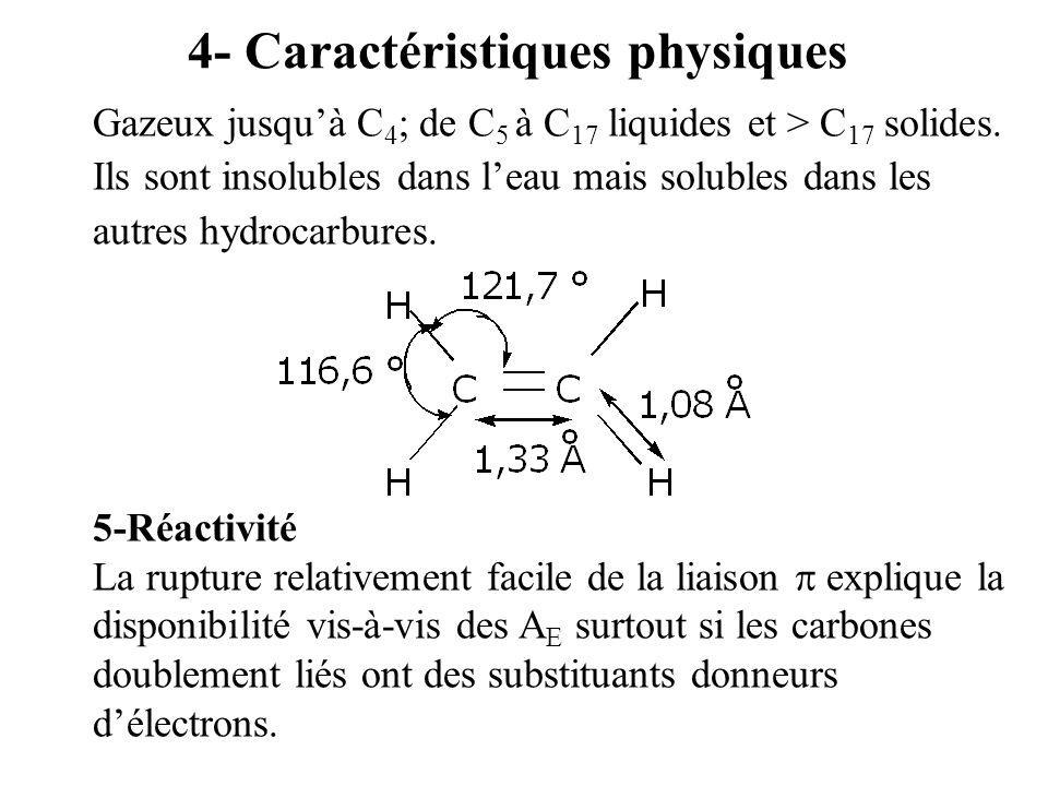 4- Caractéristiques physiques Gazeux jusquà C 4 ; de C 5 à C 17 liquides et > C 17 solides. Ils sont insolubles dans leau mais solubles dans les autre