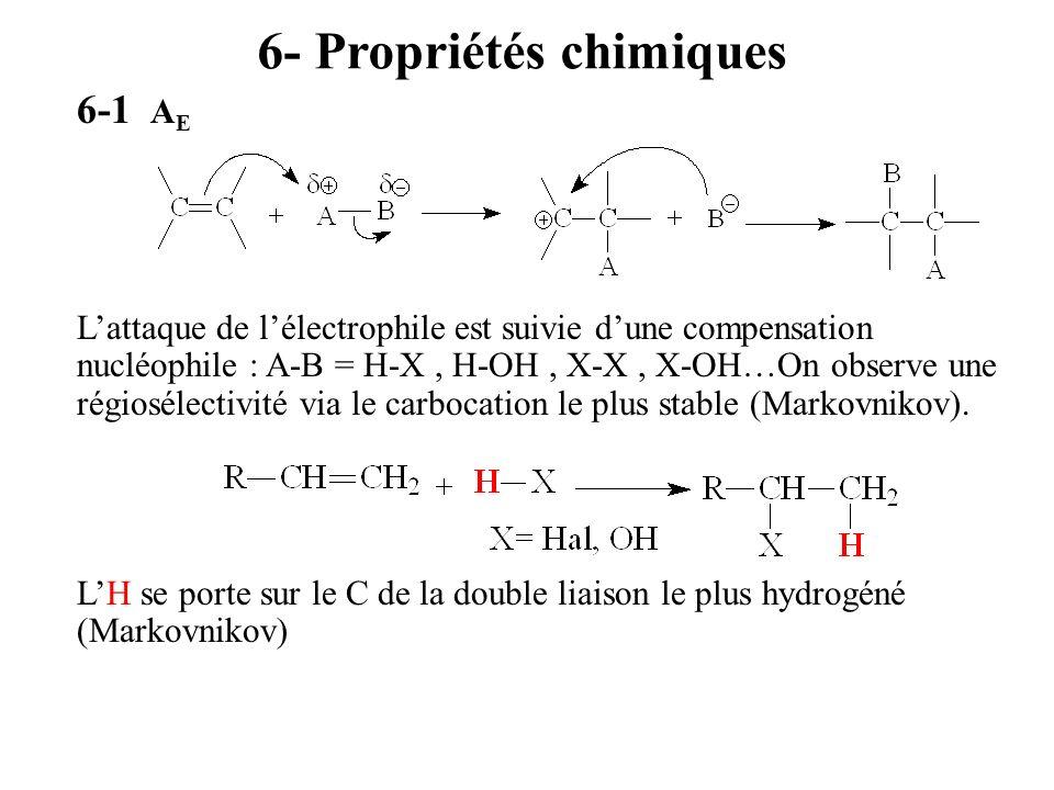 6- Propriétés chimiques 6-1 A E Lattaque de lélectrophile est suivie dune compensation nucléophile : A-B = H-X, H-OH, X-X, X-OH…On observe une régiosé