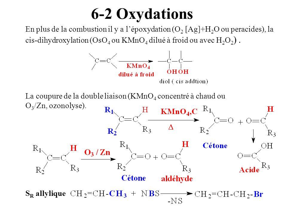 6-2 Oxydations En plus de la combustion il y a lépoxydation (O 2 [Ag]+H 2 O ou peracides), la cis-dihydroxylation (OsO 4 ou KMnO 4 dilué à froid ou av