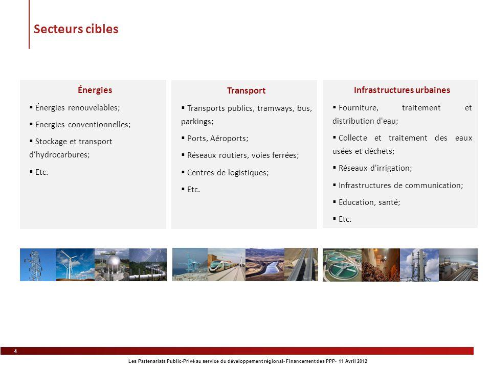 4 Les Partenariats Public-Privé au service du développement régional- Financement des PPP- 11 Avril 2012 Infrastructures urbaines Fourniture, traiteme