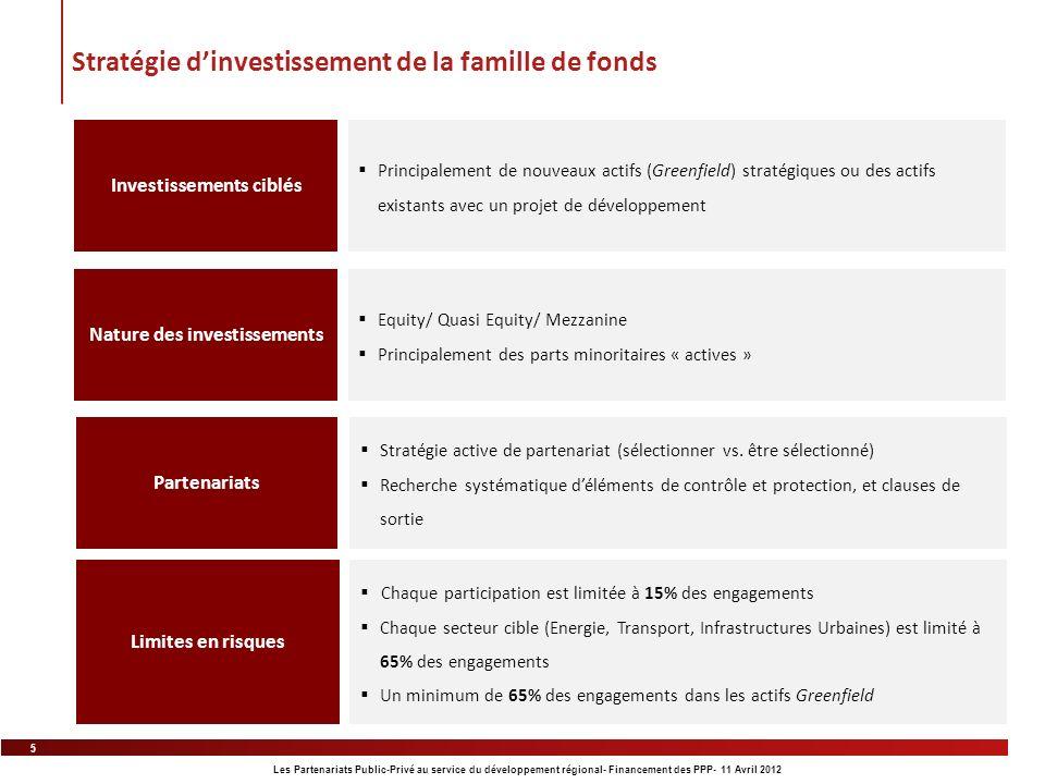 5 Les Partenariats Public-Privé au service du développement régional- Financement des PPP- 11 Avril 2012 Stratégie dinvestissement de la famille de fo