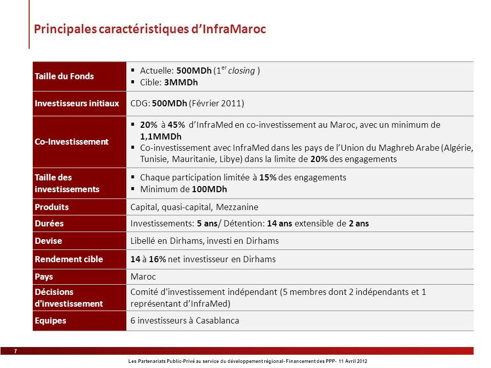 7 Les Partenariats Public-Privé au service du développement régional- Financement des PPP- 11 Avril 2012 Principales caractéristiques dInfraMaroc Tail