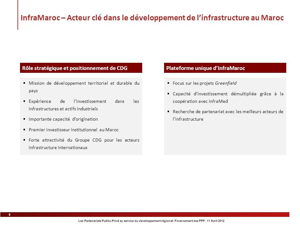 9 Les Partenariats Public-Privé au service du développement régional- Financement des PPP- 11 Avril 2012 Mission de développement territorial et durab