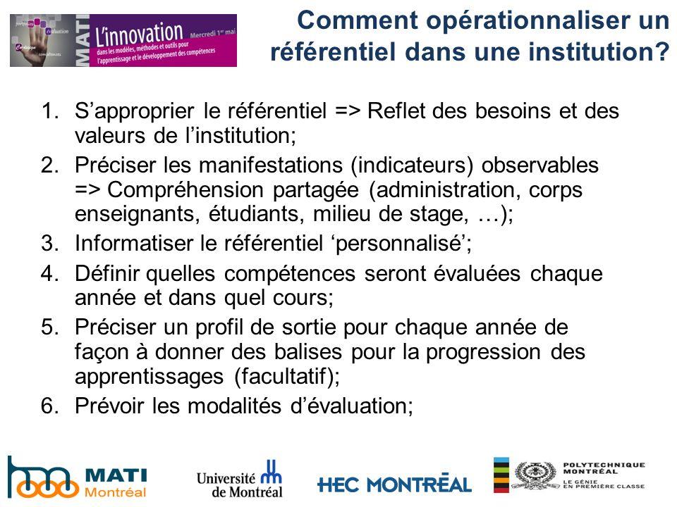 1.Sapproprier le référentiel => Reflet des besoins et des valeurs de linstitution; 2.Préciser les manifestations (indicateurs) observables => Compréhe