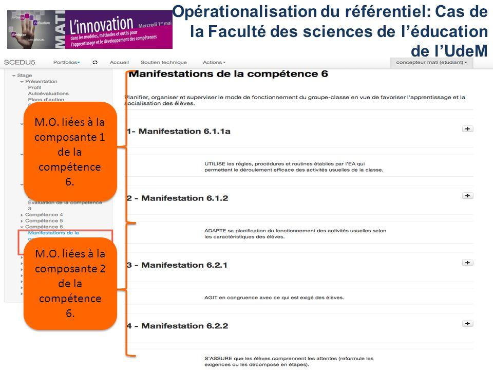M.O. liées à la composante 1 de la compétence 6. M.O. liées à la composante 2 de la compétence 6. Opérationalisation du référentiel: Cas de la Faculté