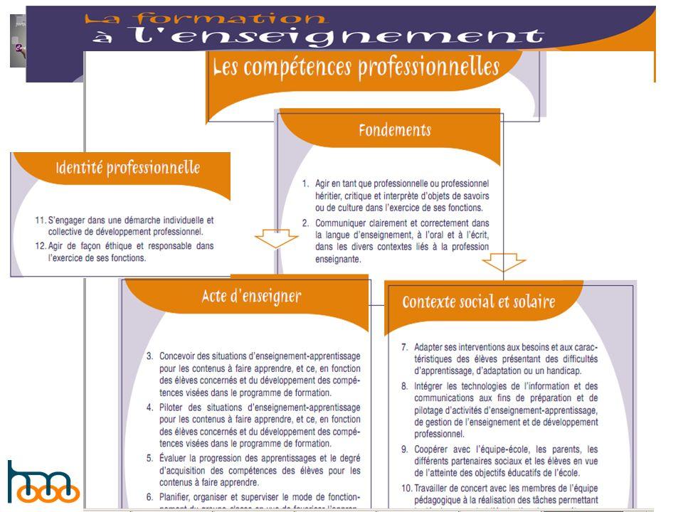 Le référentiel de compétences du MELS précise le sens de chacune des 12 compétences, Il définit comment mettre en œuvre la compétence (composante) Il annonce le niveau de maitrise attendu au terme de la formation