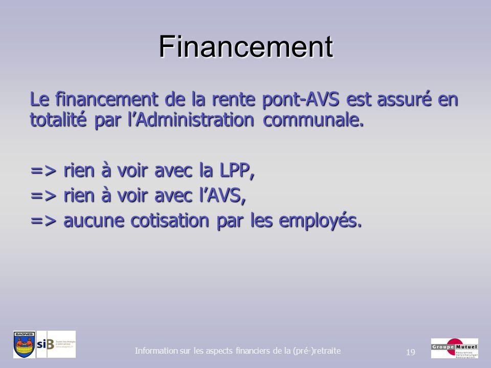 Financement Le financement de la rente pont-AVS est assuré en totalité par lAdministration communale. => rien à voir avec la LPP, => rien à voir avec