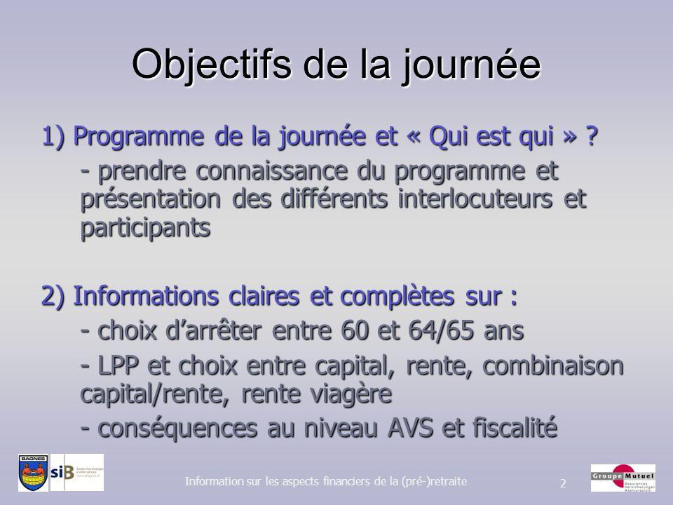 Objectifs de la journée 1) Programme de la journée et « Qui est qui » ? - prendre connaissance du programme et présentation des différents interlocute