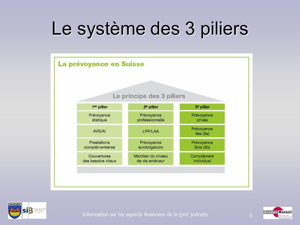 Le système des 3 piliers Information sur les aspects financiers de la (pré-)retraite 6