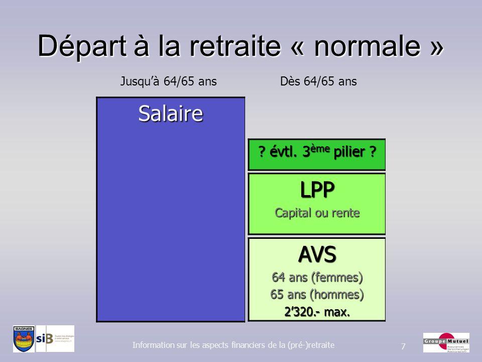 Départ à la retraite « normale » Information sur les aspects financiers de la (pré-)retraite 7Salaire Jusquà 64/65 ansAVS 64 ans (femmes) 65 ans (homm
