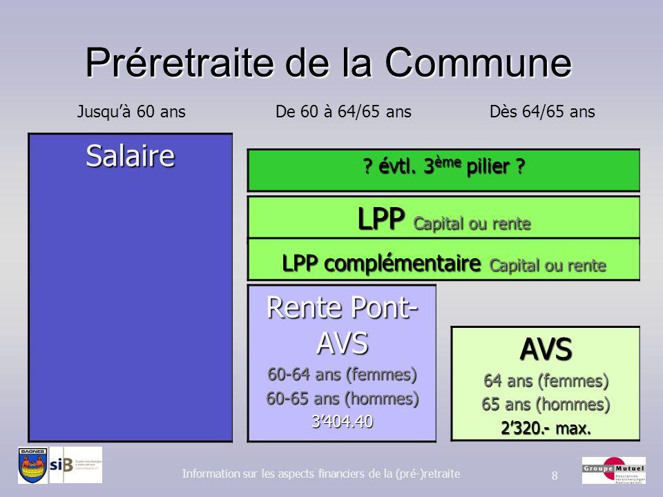 Préretraite de la Commune Information sur les aspects financiers de la (pré-)retraite 8Salaire Jusquà 60 ansAVS 64 ans (femmes) 65 ans (hommes) 2320.-