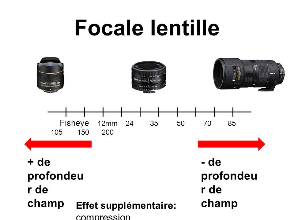 Focale lentille Fisheye 12mm 24 35 50 70 85 105 150 200 + de profondeu r de champ - de profondeu r de champ Effet supplémentaire: compression