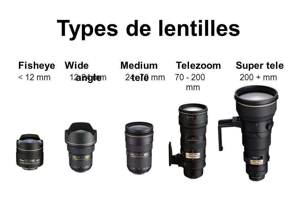 Types de lentilles FisheyeWide angle Medium tele TelezoomSuper tele < 12 mm12-24 mm24 -70 mm70 - 200 mm 200 + mm