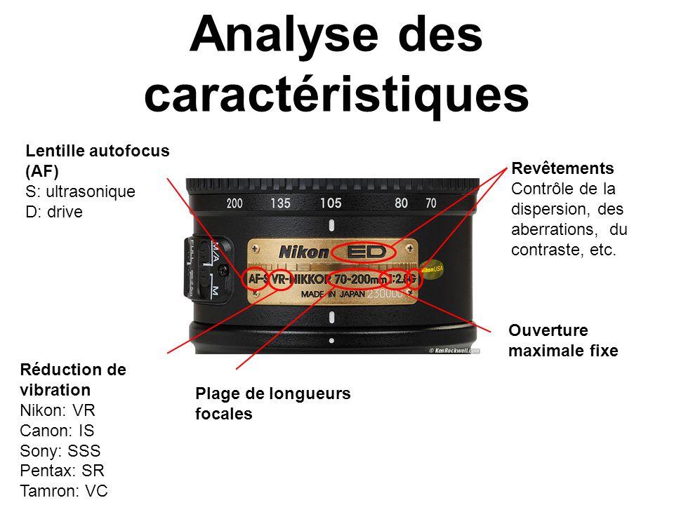 Analyse des caractéristiques Lentille autofocus (AF) S: ultrasonique D: drive Réduction de vibration Nikon: VR Canon: IS Sony: SSS Pentax: SR Tamron: