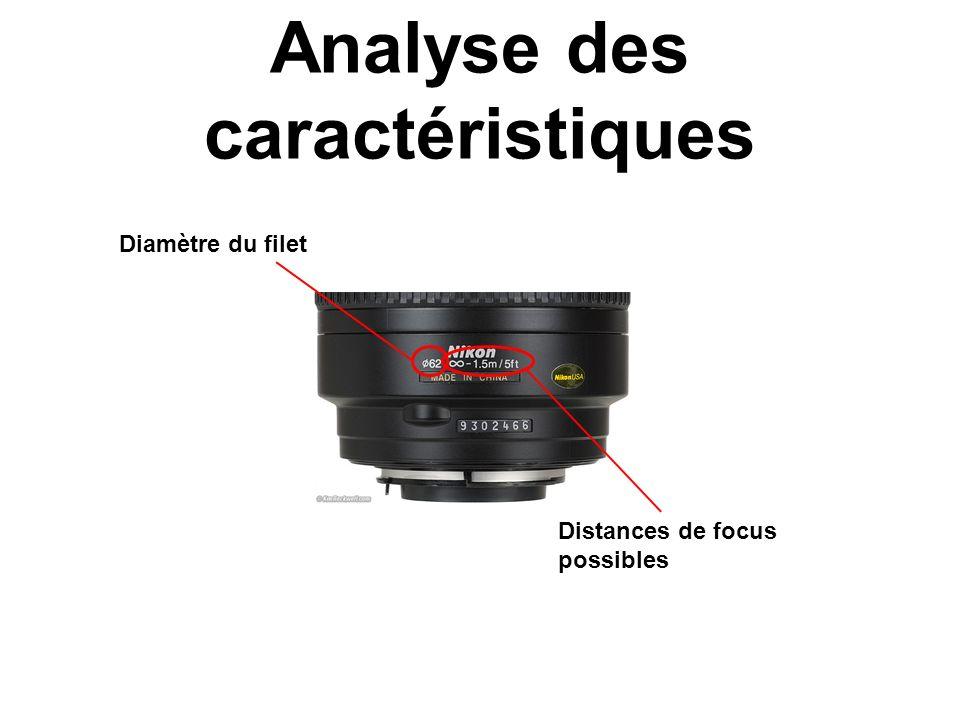 Analyse des caractéristiques Diamètre du filet Distances de focus possibles
