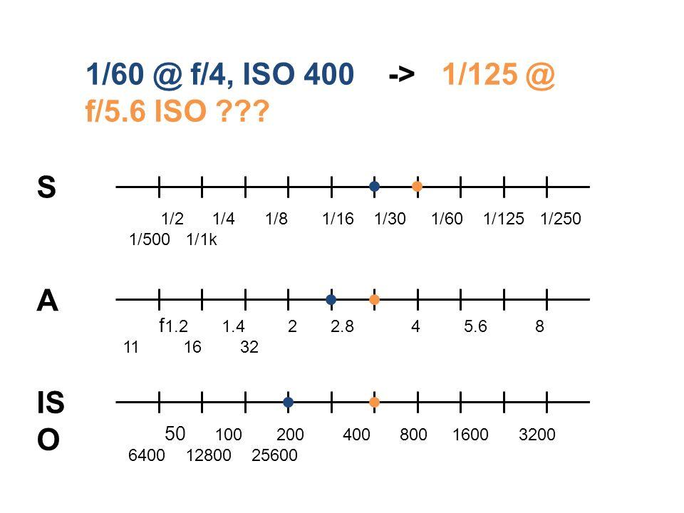 1/60 @ f/4, ISO 400 -> 1/125 @ f/5.6 ISO ??? S A IS O 1/2 1/4 1/8 1/16 1/30 1/60 1/125 1/250 1/500 1/1k f 1.2 1.4 2 2.8 4 5.6 8 11 16 32 50 100 200 40