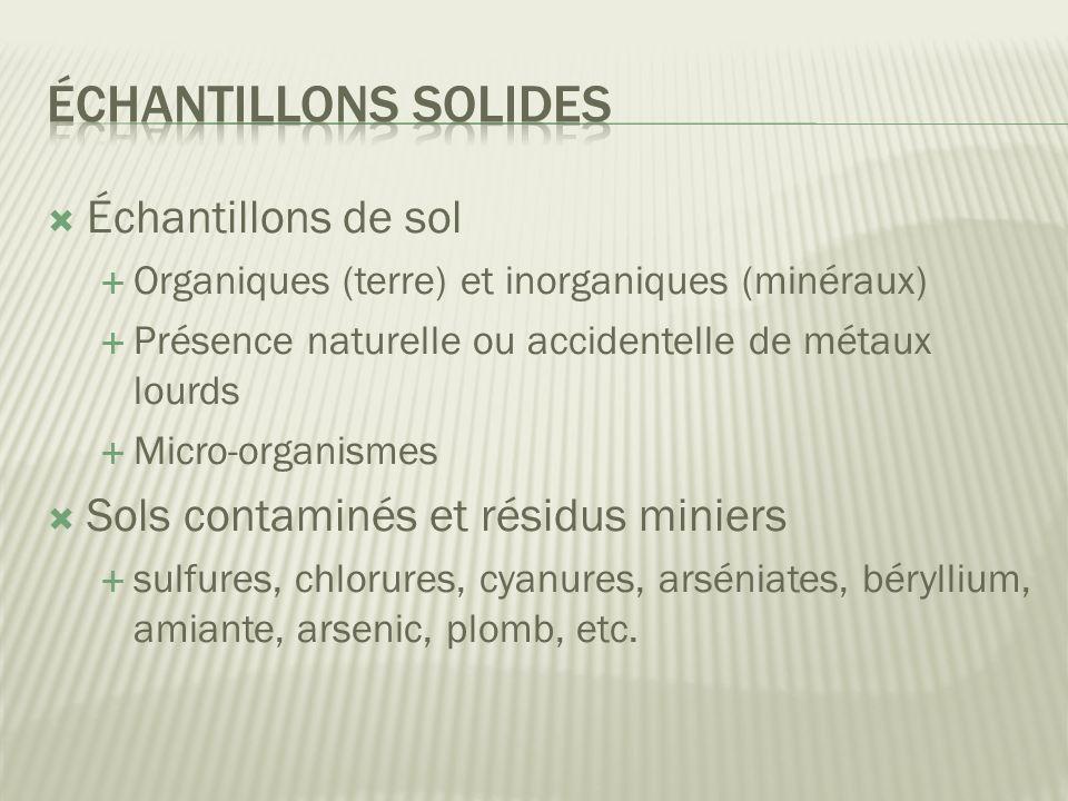 Échantillons de sol Organiques (terre) et inorganiques (minéraux) Présence naturelle ou accidentelle de métaux lourds Micro-organismes Sols contaminés et résidus miniers sulfures, chlorures, cyanures, arséniates, béryllium, amiante, arsenic, plomb, etc.