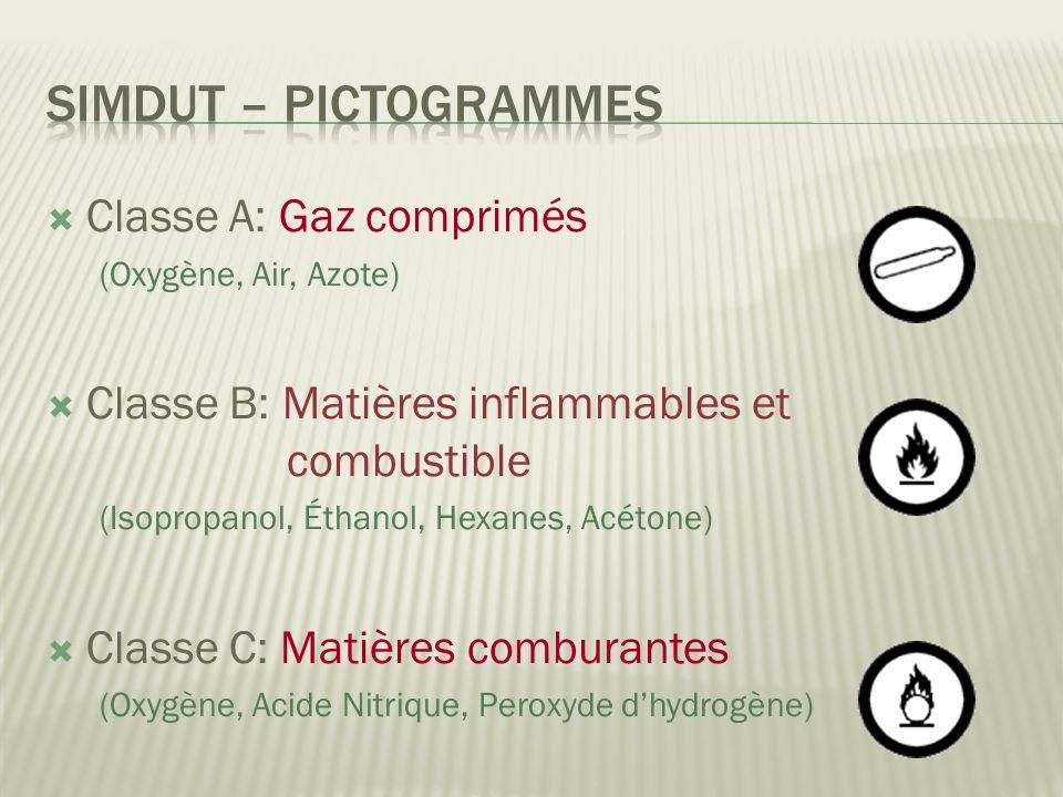 Classe A: Gaz comprimés (Oxygène, Air, Azote) Classe B: Matières inflammables et combustible (Isopropanol, Éthanol, Hexanes, Acétone) Classe C: Matières comburantes (Oxygène, Acide Nitrique, Peroxyde dhydrogène)