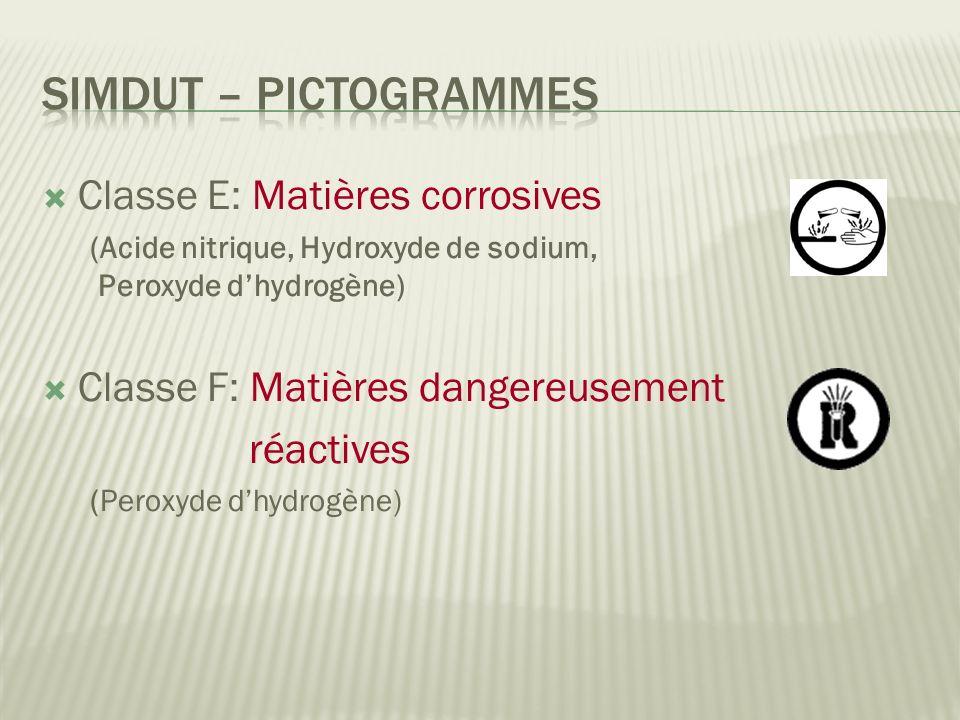 Classe E: Matières corrosives (Acide nitrique, Hydroxyde de sodium, Peroxyde dhydrogène) Classe F: Matières dangereusement réactives (Peroxyde dhydrogène)
