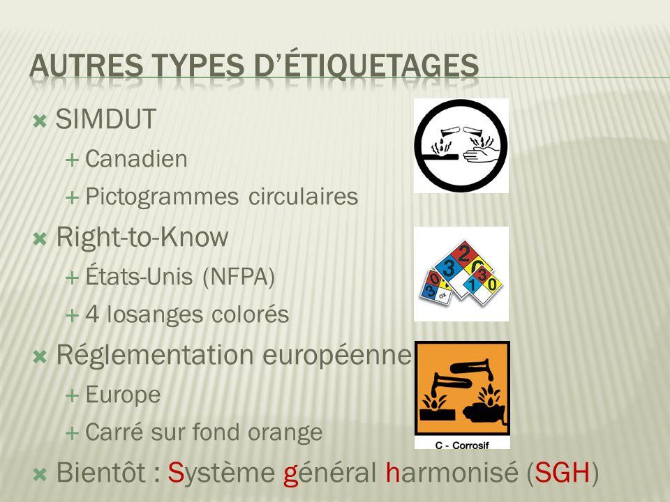SIMDUT Canadien Pictogrammes circulaires Right-to-Know États-Unis (NFPA) 4 losanges colorés Réglementation européenne Europe Carré sur fond orange Bientôt : Système général harmonisé (SGH)
