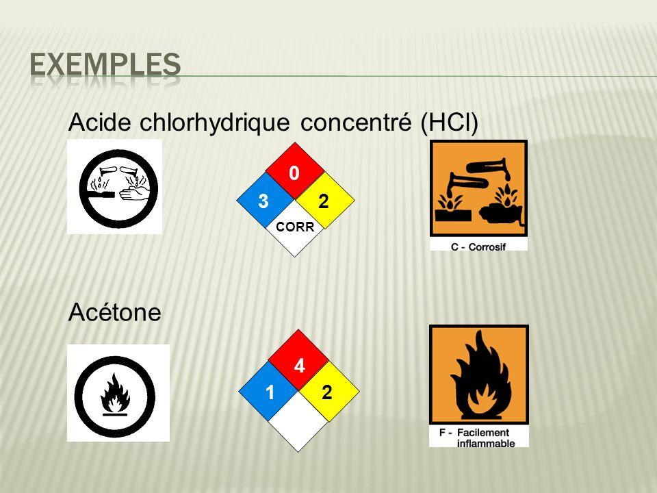 0 32 CORR 4 12 Acide chlorhydrique concentré (HCl) Acétone