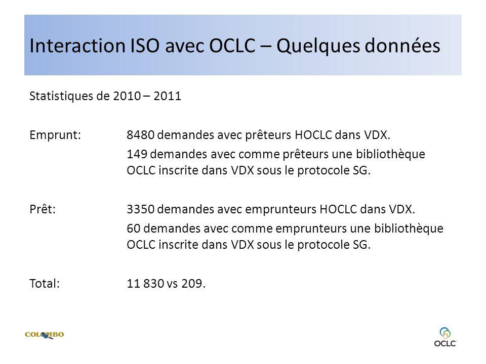 Interaction ISO avec OCLC – Quelques données Statistiques de 2010 – 2011 Emprunt:8480 demandes avec prêteurs HOCLC dans VDX. 149 demandes avec comme p