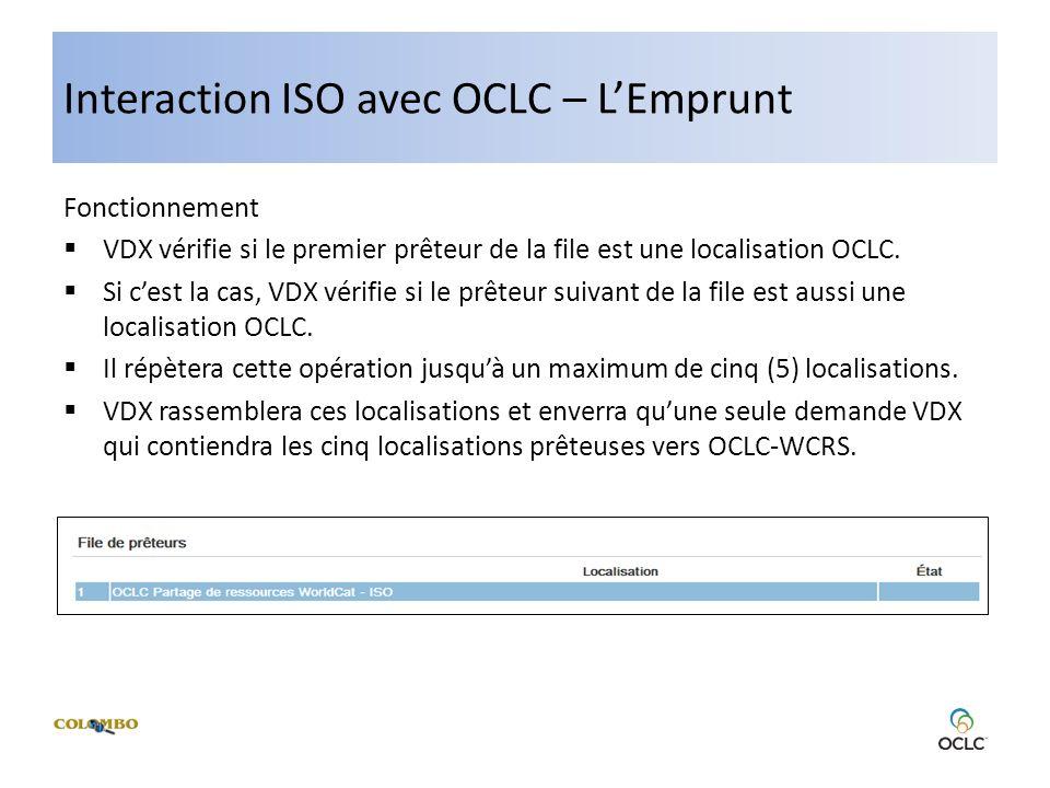 Interaction ISO avec OCLC – LEmprunt Fonctionnement VDX vérifie si le premier prêteur de la file est une localisation OCLC. Si cest la cas, VDX vérifi