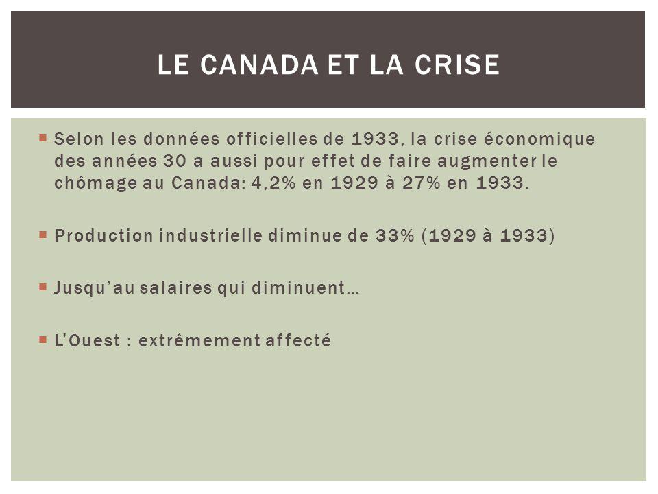 Selon les données officielles de 1933, la crise économique des années 30 a aussi pour effet de faire augmenter le chômage au Canada: 4,2% en 1929 à 27% en 1933.