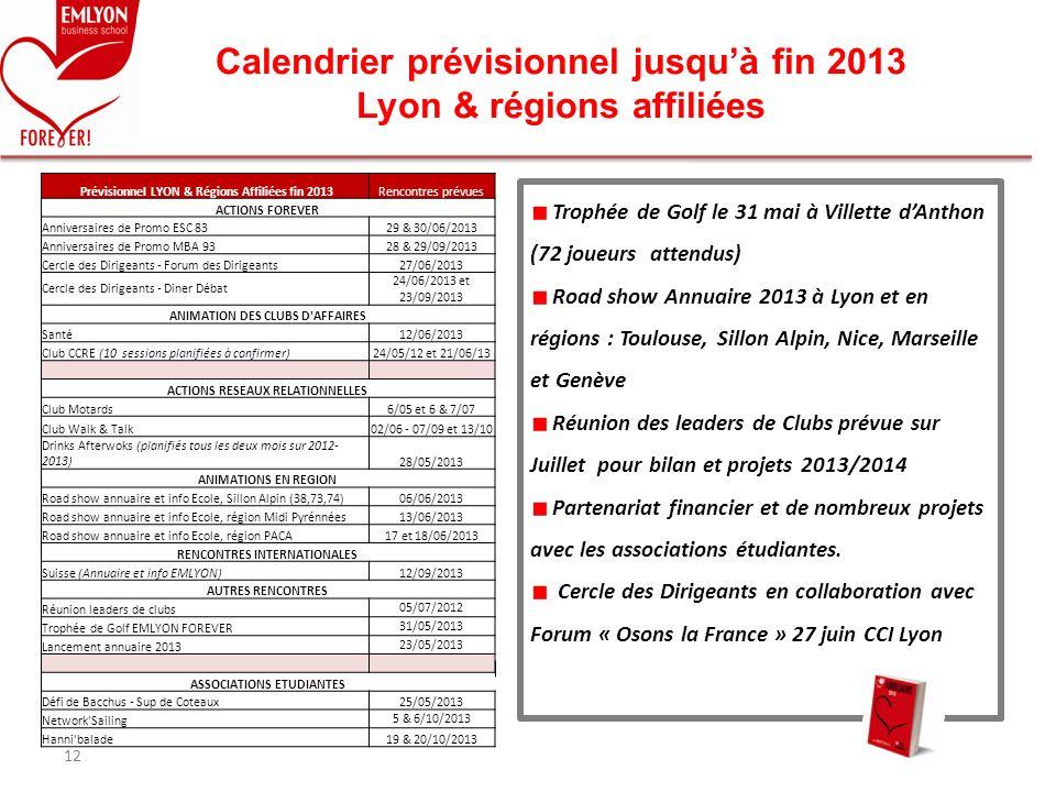 Calendrier prévisionnel jusquà fin 2013 Lyon & régions affiliées 12 Trophée de Golf le 31 mai à Villette dAnthon (72 joueurs attendus) Road show Annua