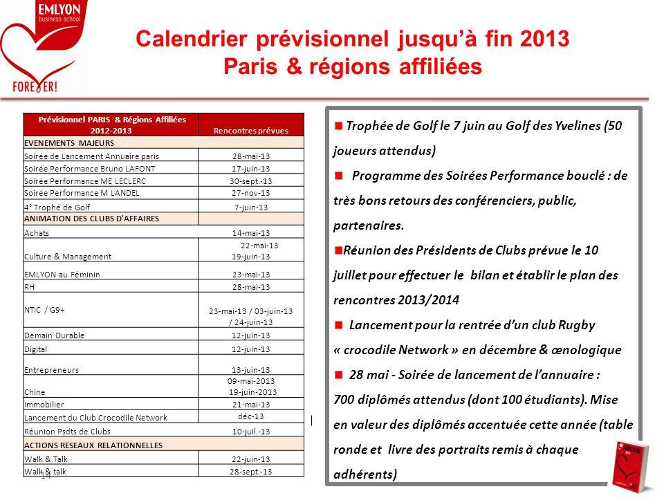 Calendrier prévisionnel jusquà fin 2013 Paris & régions affiliées 14 Trophée de Golf le 7 juin au Golf des Yvelines (50 joueurs attendus) Programme de