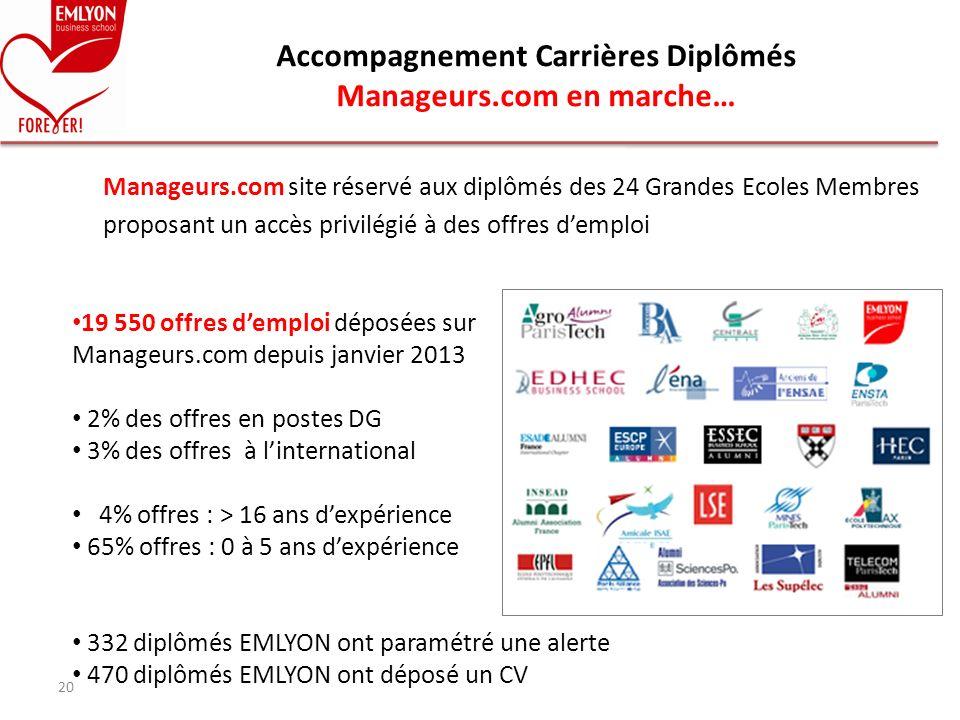 Manageurs.com site réservé aux diplômés des 24 Grandes Ecoles Membres proposant un accès privilégié à des offres demploi Accompagnement Carrières Dipl