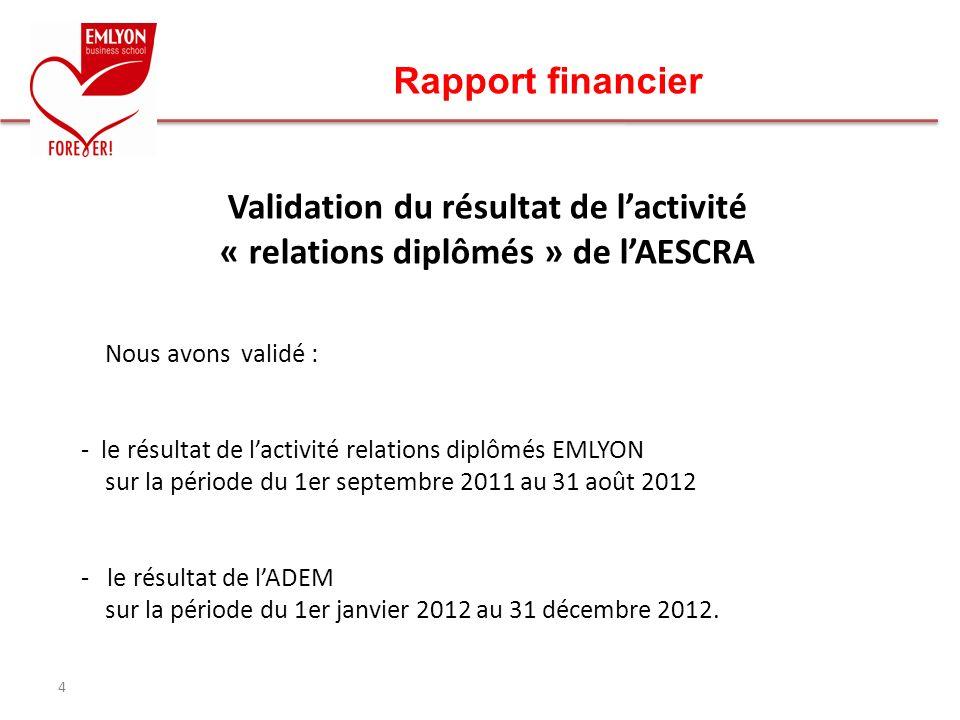 Rapport financier 4 Validation du résultat de lactivité « relations diplômés » de lAESCRA Nous avons validé : - le résultat de lactivité relations dip