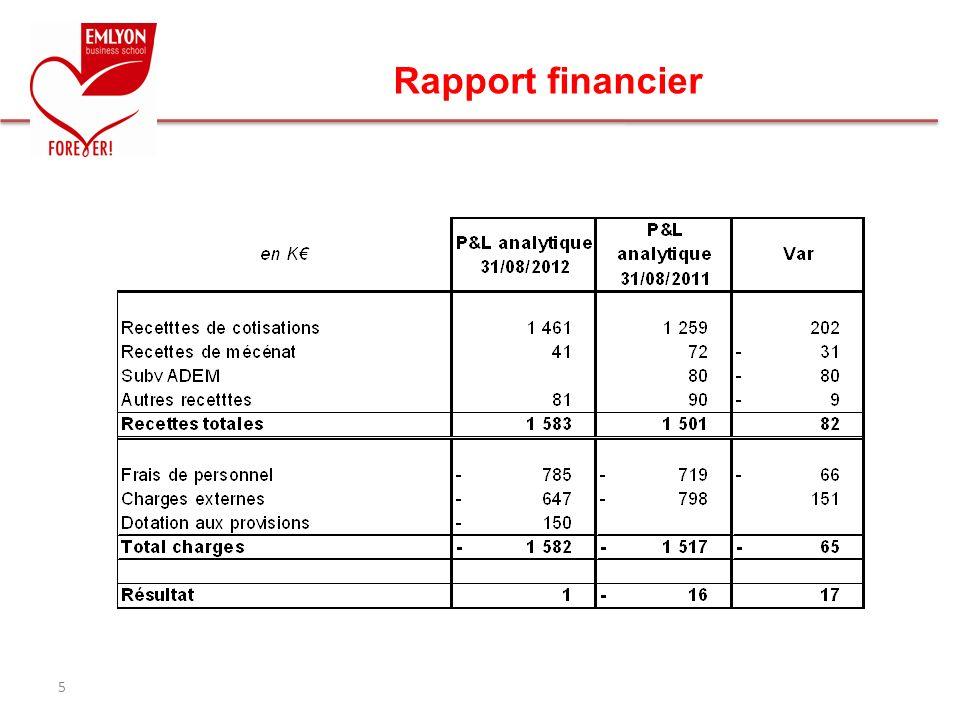Rapport financier 5