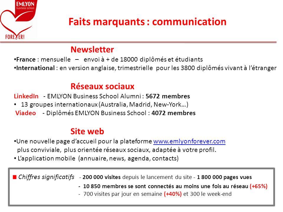 Newsletter France : mensuelle – envoi à + de 18000 diplômés et étudiants International : en version anglaise, trimestrielle pour les 3800 diplômés viv